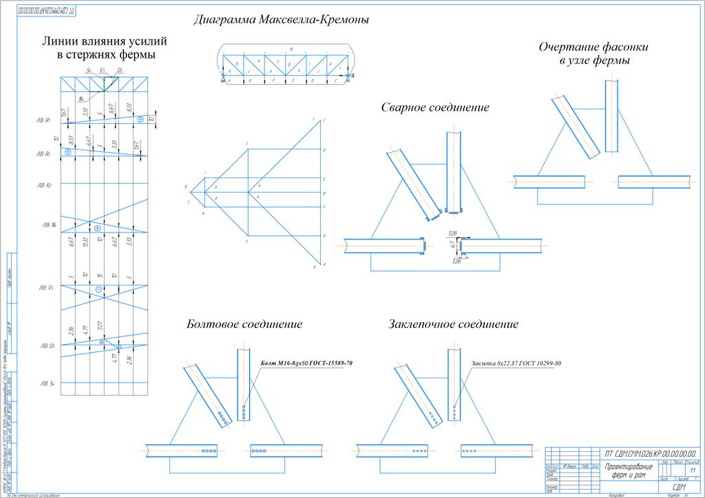 Курсовая работа по строительной механике фермы 1545
