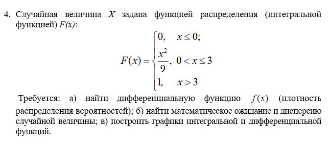 Контрольная работа математическая девушка модель и моделирование работа для девушки невинномысск