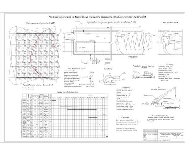Технологическая карта на вертикальную планировку разработку  Технологическая карта на вертикальную планировку разработку котлована и монтаж фундаментов