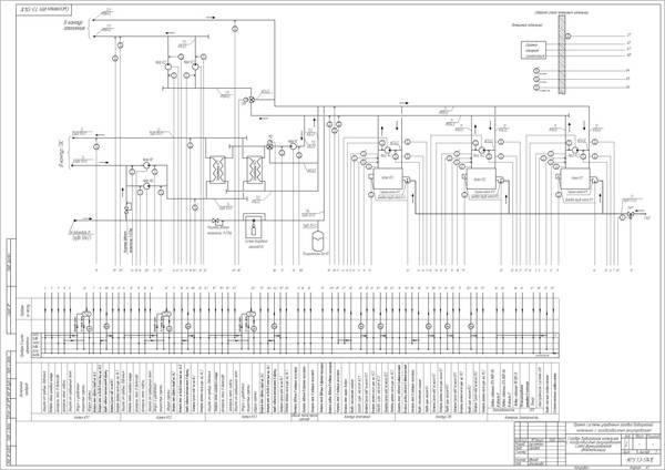 Проект системы управления газовой водогрейной котельной с  Проект системы управления газовой водогрейной котельной с погодозависимым регулированием