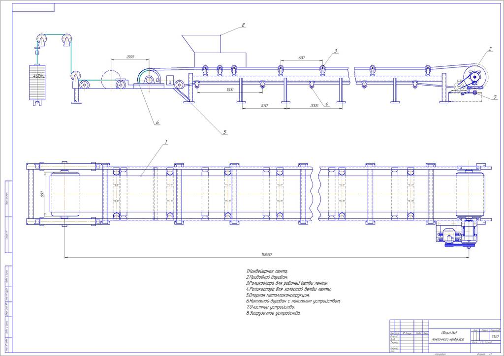 Все для ленточного транспортера транспортер фольксваген 2009