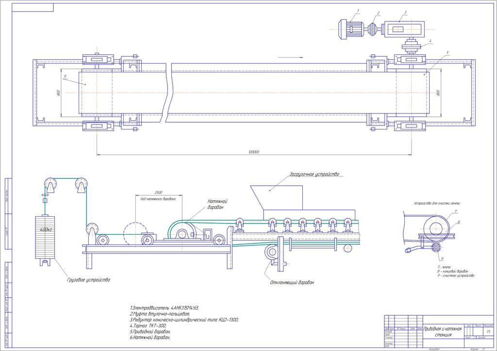 Конвейер ткт о привод ленточного конвейера коническо цилиндрический редуктор