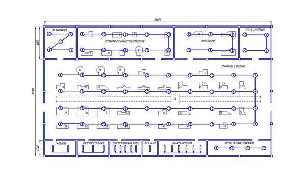 Проект электроснабжения и электроосвещения цеха механической  Проект электроснабжения и электроосвещения цеха механической обработки деталей