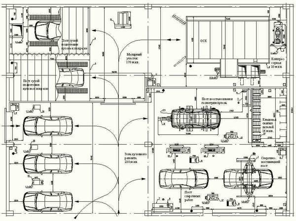 Проект СТО для услуги по ремонту кузовов легковых автомобилей  Проект СТО для услуги по ремонту кузовов легковых автомобилей
