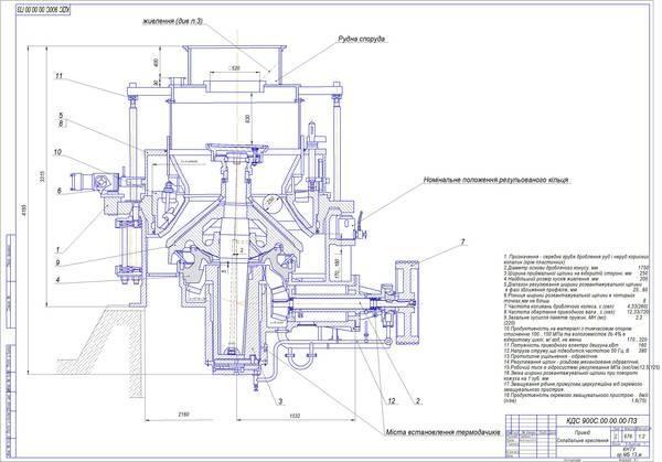 Дробилка роторная смд в Мурманск дробильно сортировочное оборудование в Малгобек