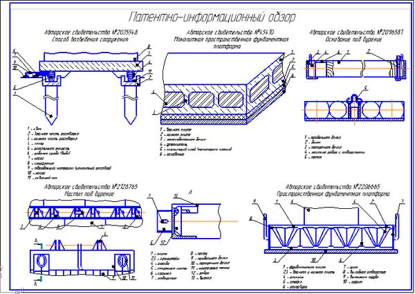 План расположения оборудования БУ ЭПК БМ Патентно   999 руб