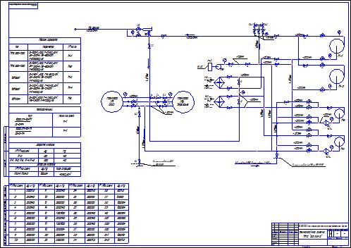 Схема технологическая насосной станции Чертеж Оборудование  Схема технологическая насосной станции Чертеж Оборудование транспорта нефти и газа Курсовая работа