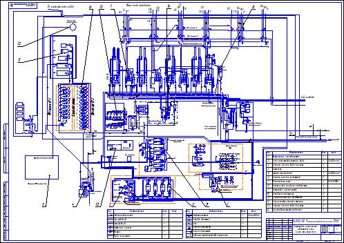 Установка комплексной подготовки газа Схема технологическая Чертеж  Установка комплексной подготовки газа Схема технологическая Чертеж Оборудование для добычи и подготовки нефти и