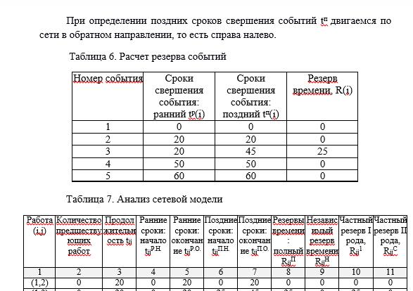 Планирование на предприятии Курсовая работа Бизнес план   600 руб