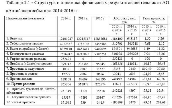 Почта банк кредит первый почтовый условия