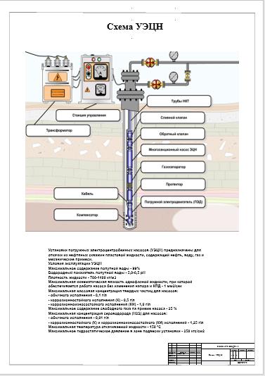 Дипломная работа по нефтегазовому делу 9010