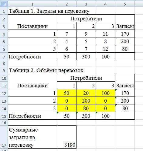 КОНТРОЛЬНАЯ РАБОТА ПО ДИСЦИПЛИНЕ ЛОГИСТИКА Вариант № Работа   300 руб